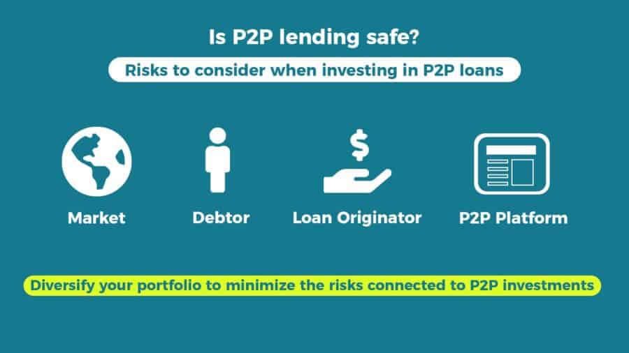 is-p2p-lending-safe-