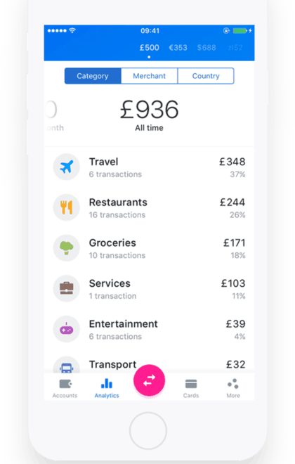revolut app spending