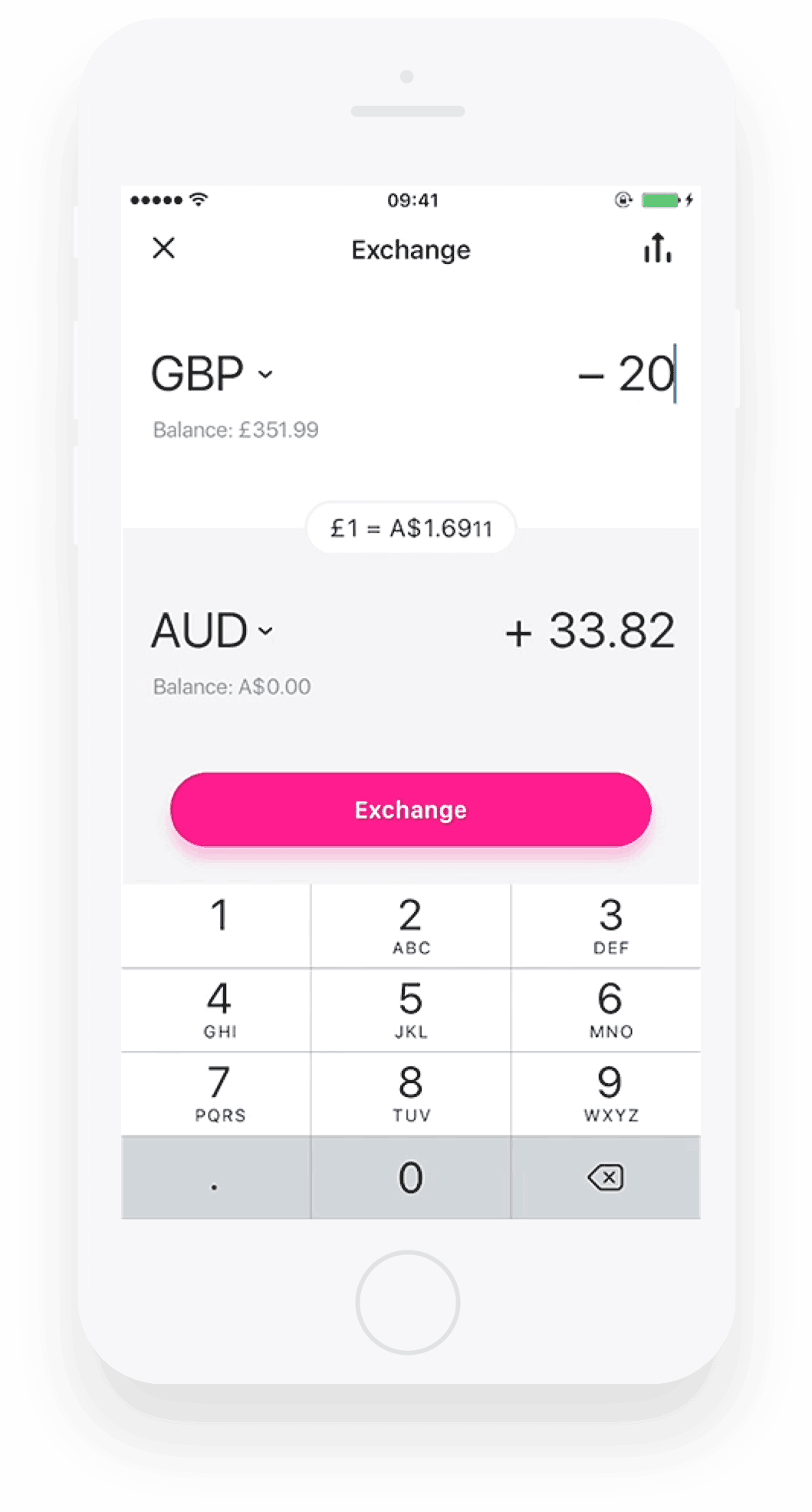 Revolut Card Review | This is What You Should Know Before Signing up