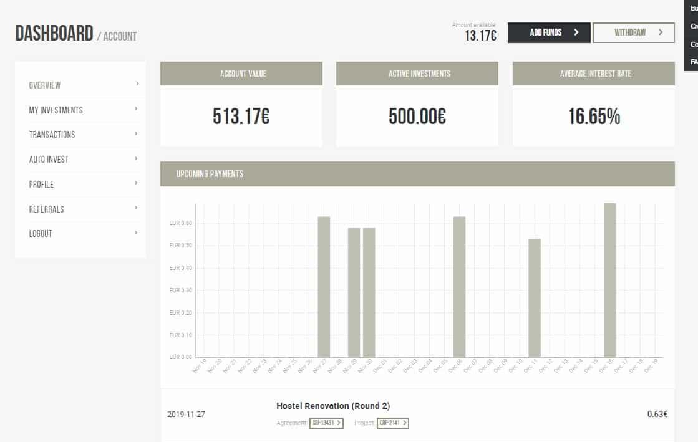 Crowdestor review portfolio