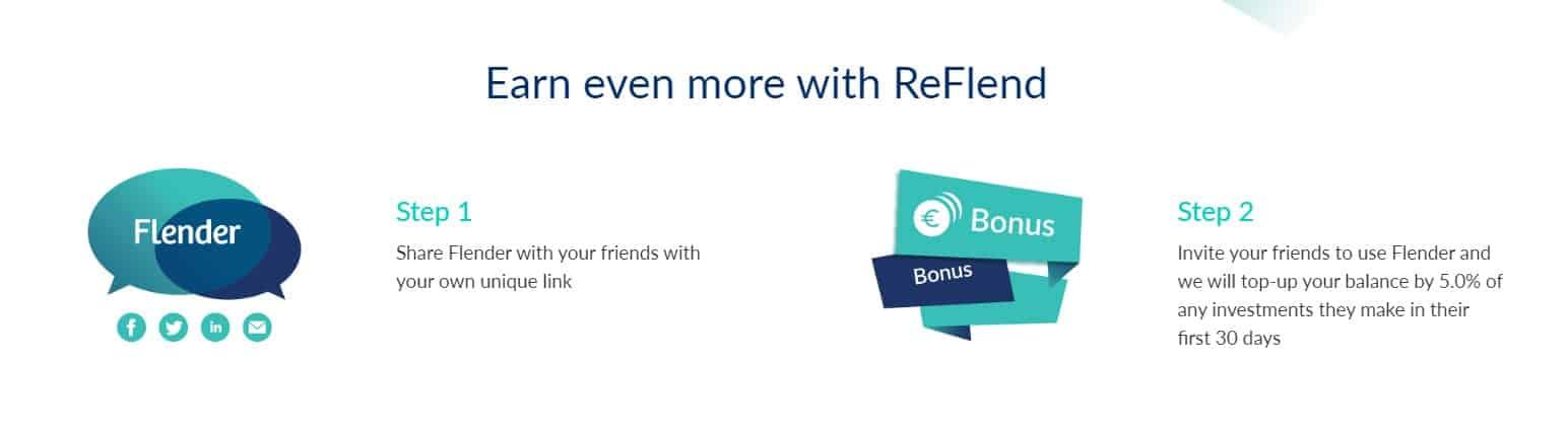 flender bonus